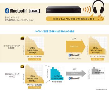 y_BDP-S6700_LDAC.jpg